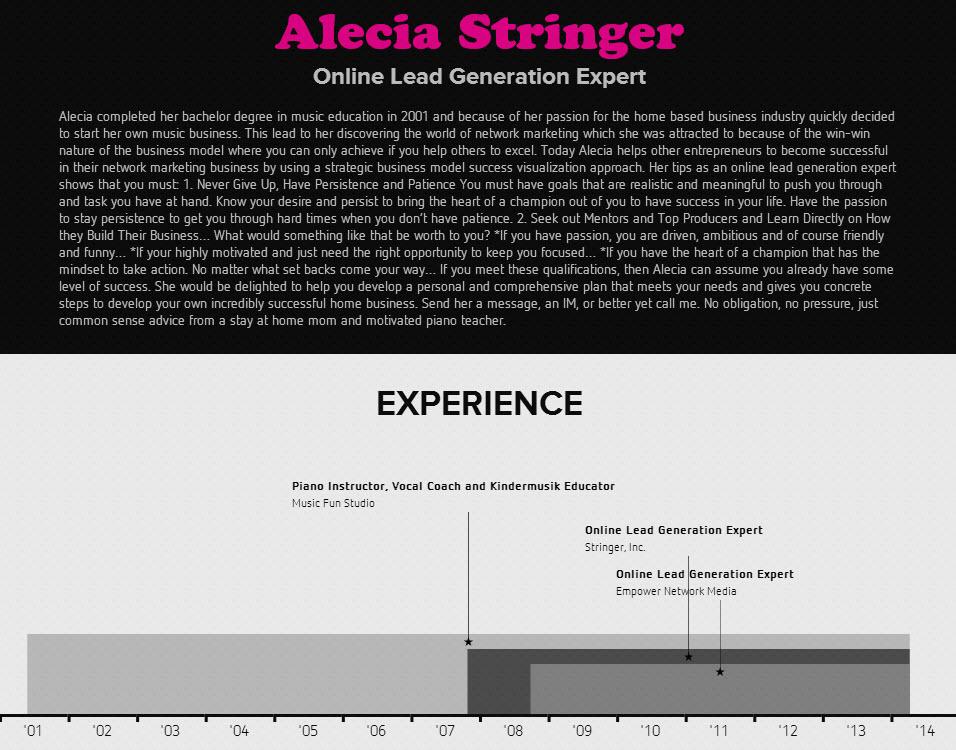 Alecia's profile